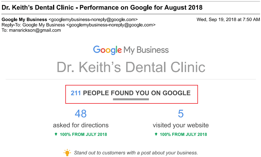 August 2018 SEO Report